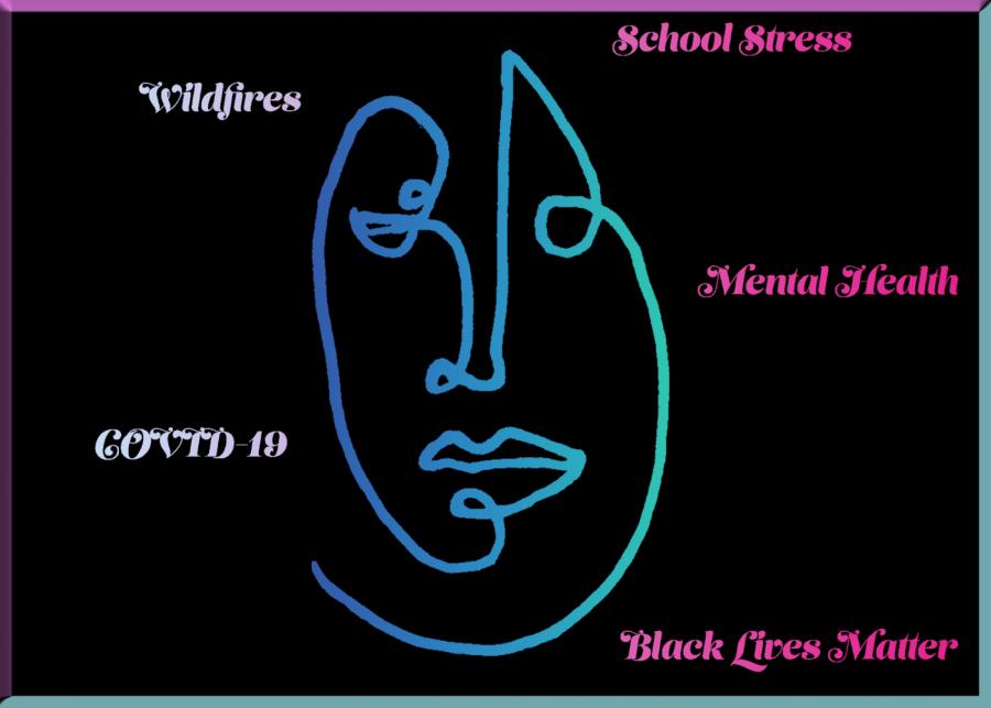 Struggles+on+students+mental+health