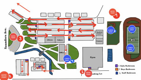 Various entry points and one way hallways indicated, including assigned lunch spots, on the HS1327 Campus when students return to campus in Hybrid Learning.