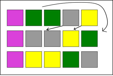 A simplified representation of the rotational schedule. Purple represents all virtual days, green signifies cohort green, grey stands for cohort grey, and yellow represents cohort glitter.
