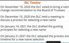 A slide presented in the board meeting showing the original timeline of the name change.