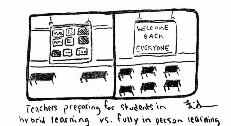 Side by side comparison of cohorts vs. full time in-person learning.